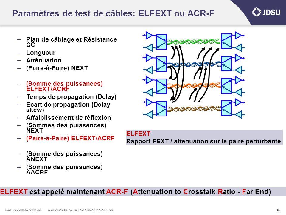 Paramètres de test de câbles: ELFEXT ou ACR-F