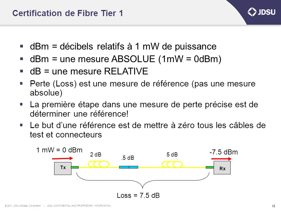 Certification de Fibre Tier 1