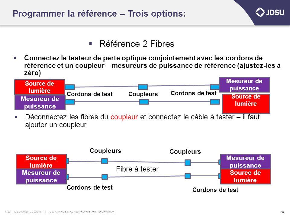 Programmer la référence – Trois options: