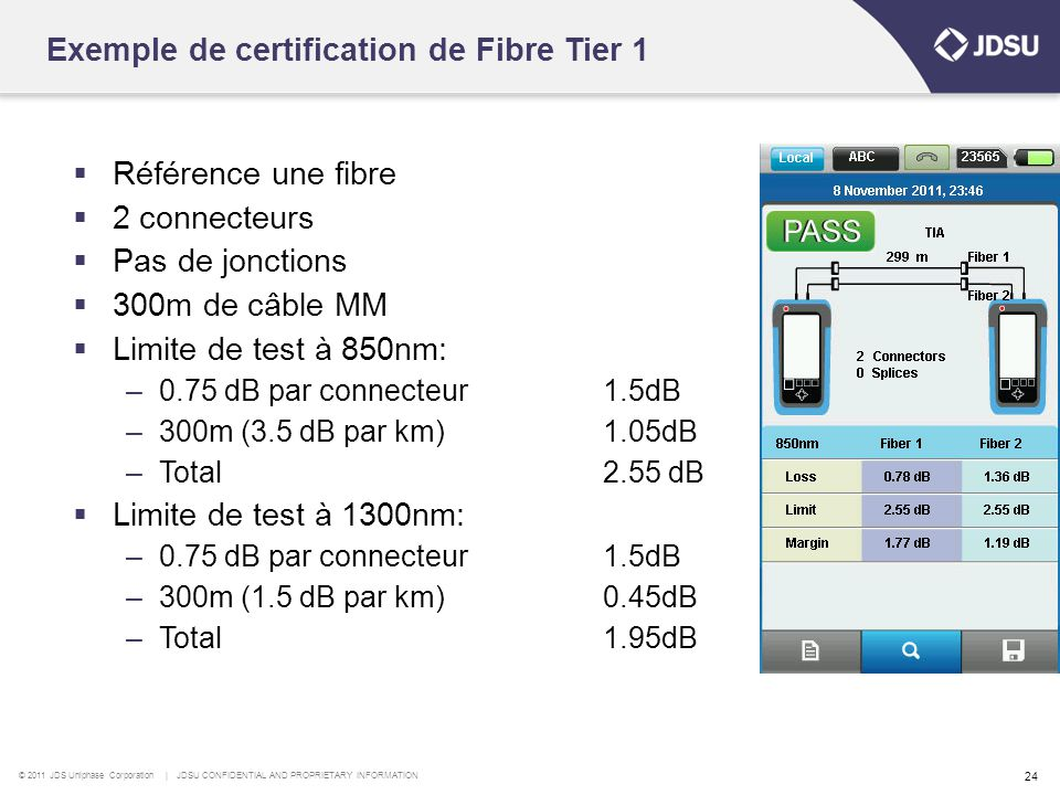 Exemple de certification de Fibre Tier 1