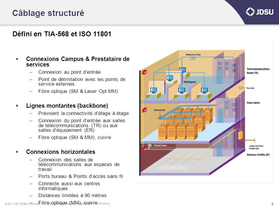 Câblage structuré Défini en TIA-568 et ISO 11801