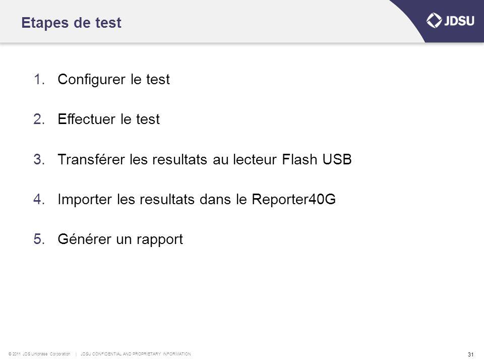 Etapes de test Configurer le test. Effectuer le test. Transférer les resultats au lecteur Flash USB.