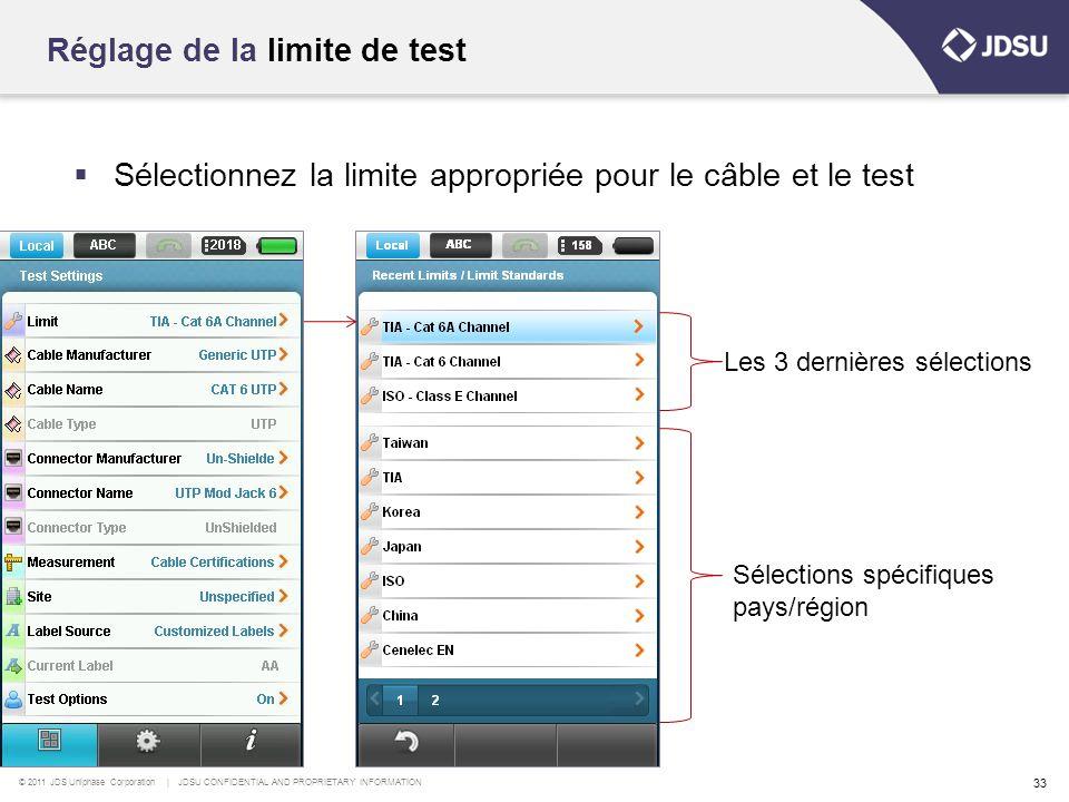Réglage de la limite de test
