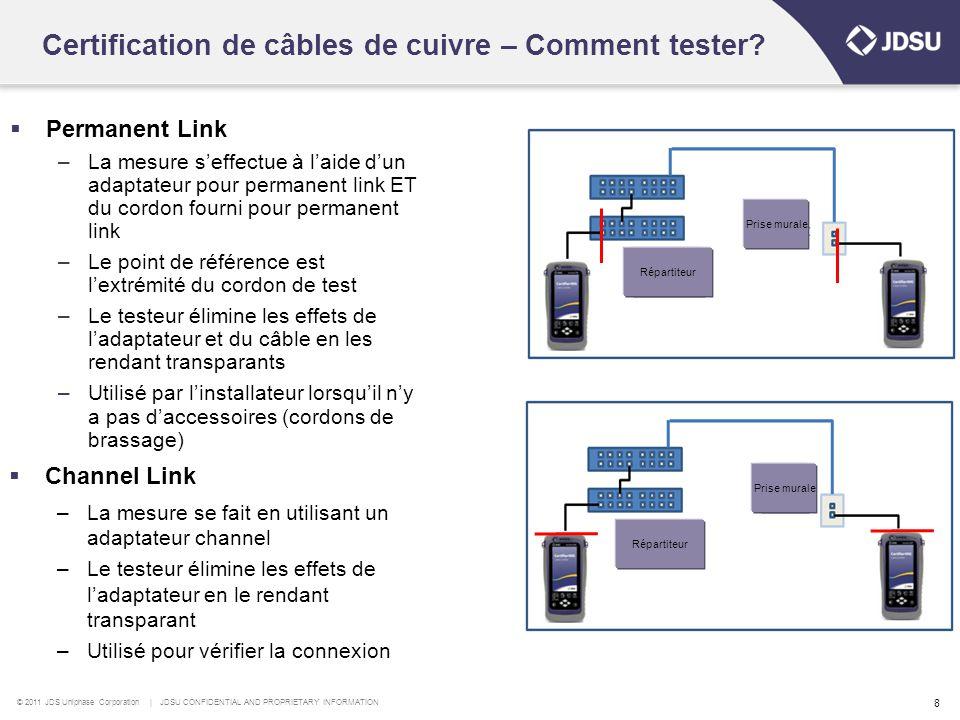 Certification de câbles de cuivre – Comment tester
