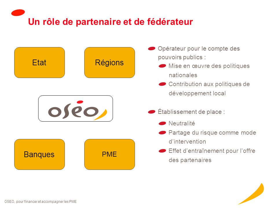 ACCOMPAGNER ET FINANCER LES PME A L'INTERNATIONAL