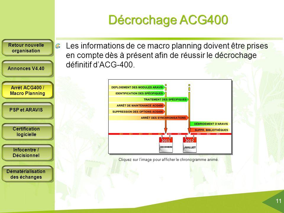 Arrêt ACG400 / Macro Planning