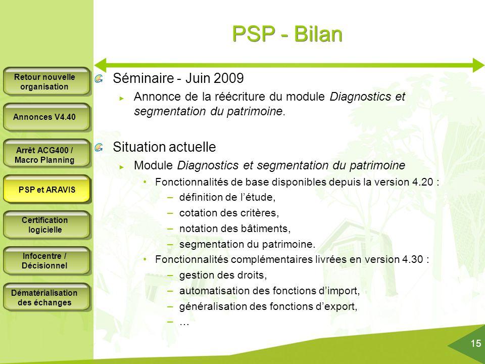 PSP - Bilan Séminaire - Juin 2009 Situation actuelle