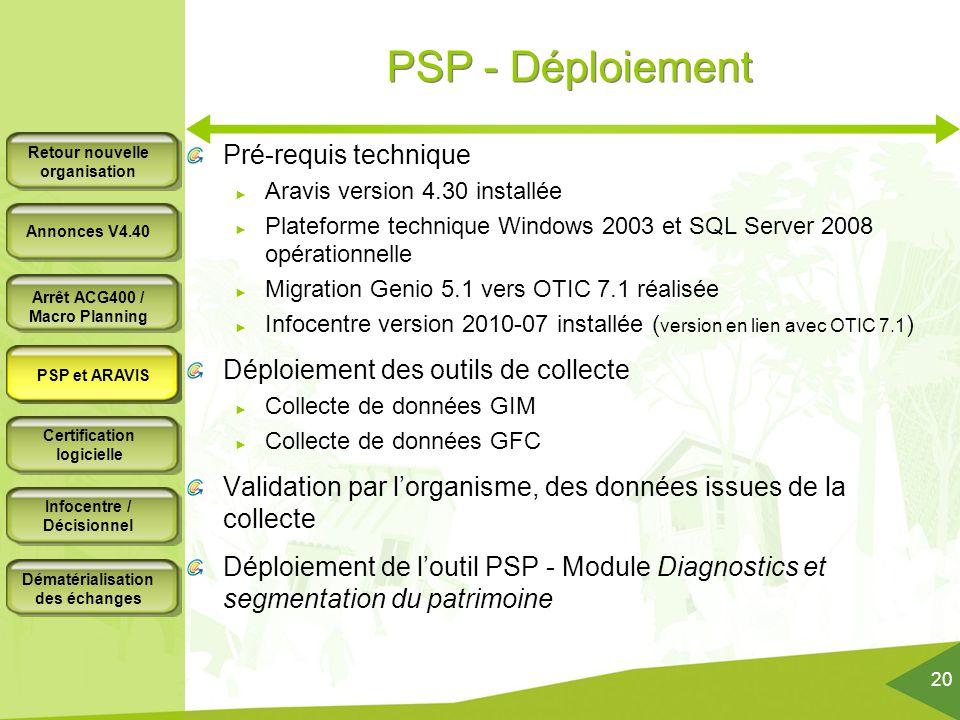 PSP - Déploiement Pré-requis technique