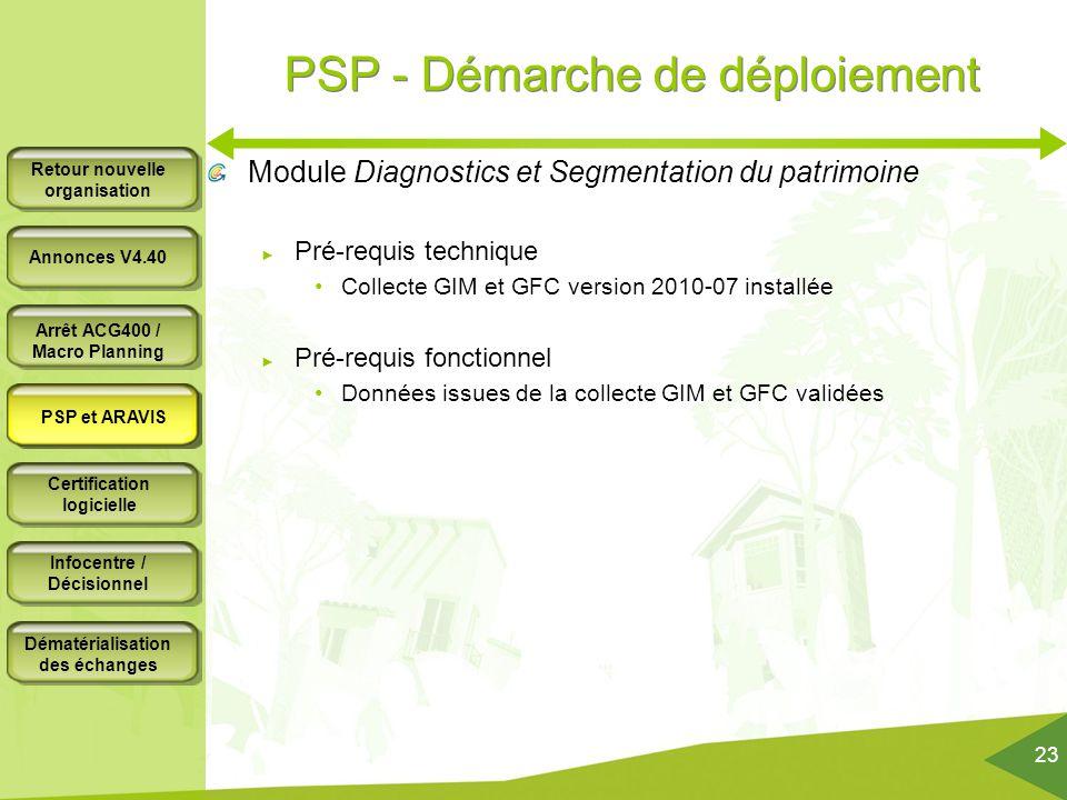 PSP - Démarche de déploiement