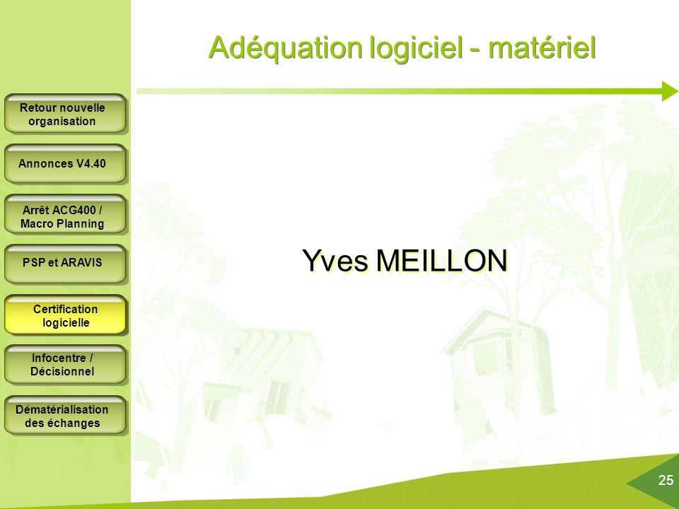 Adéquation logiciel - matériel