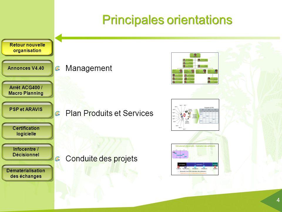 Principales orientations