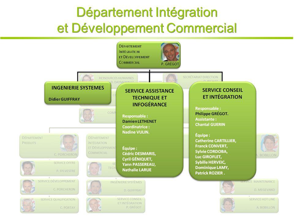 Département Intégration et Développement Commercial