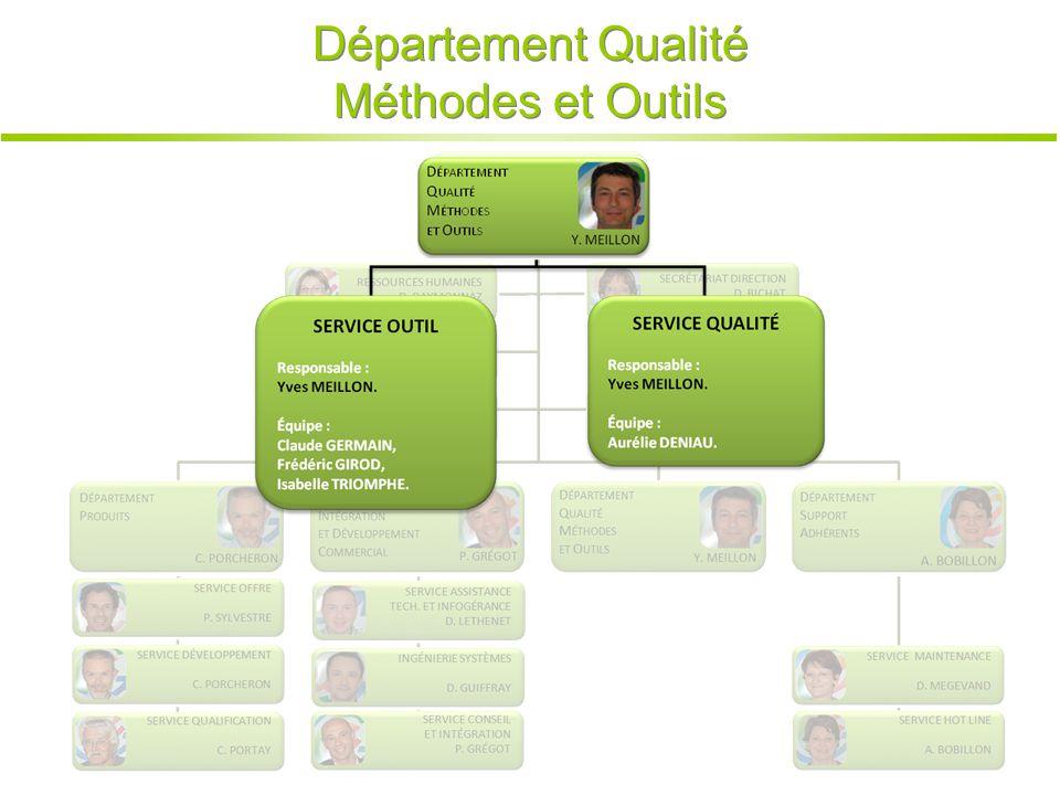Département Qualité Méthodes et Outils