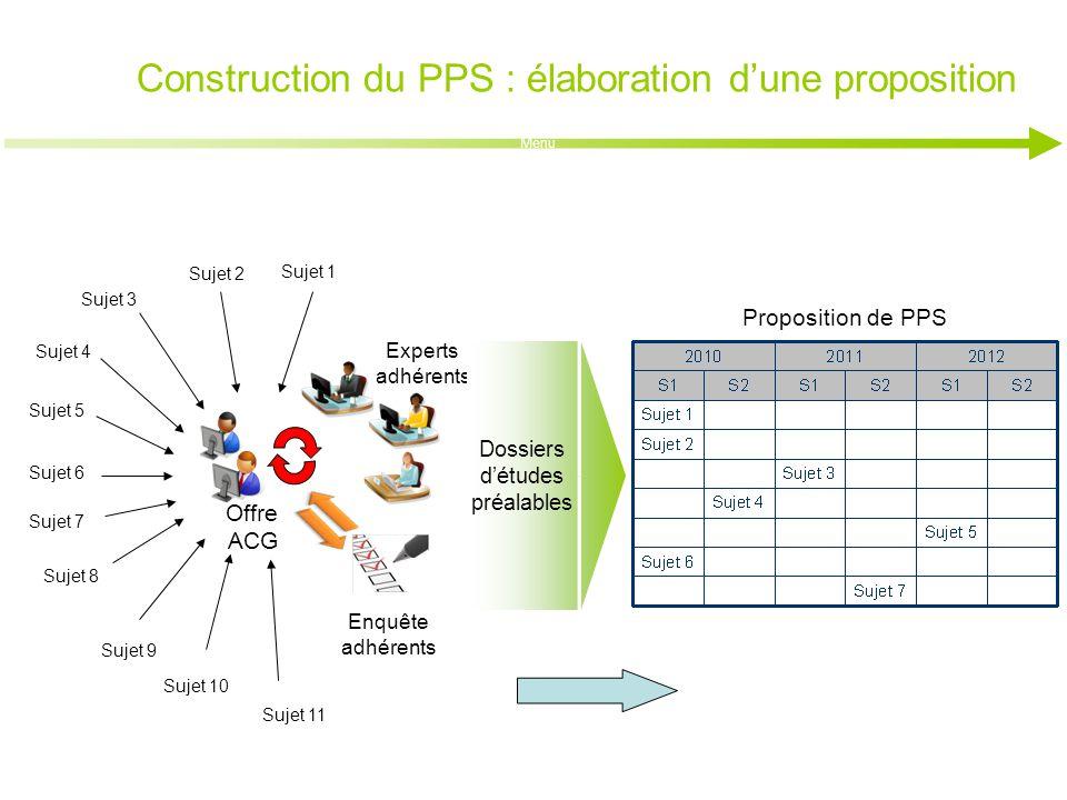 Construction du PPS : élaboration d'une proposition