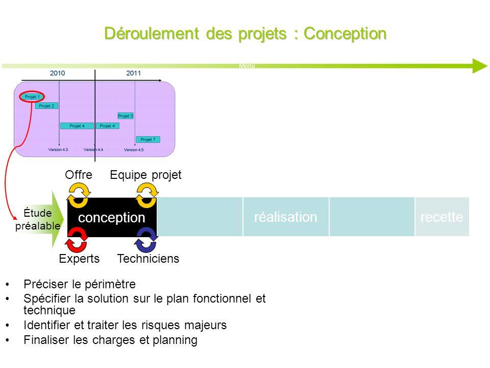 Déroulement des projets : Conception
