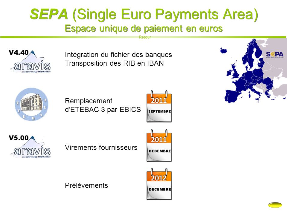 SEPA (Single Euro Payments Area) Espace unique de paiement en euros
