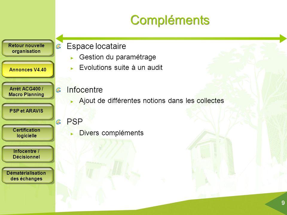 Compléments Espace locataire Infocentre PSP Gestion du paramétrage
