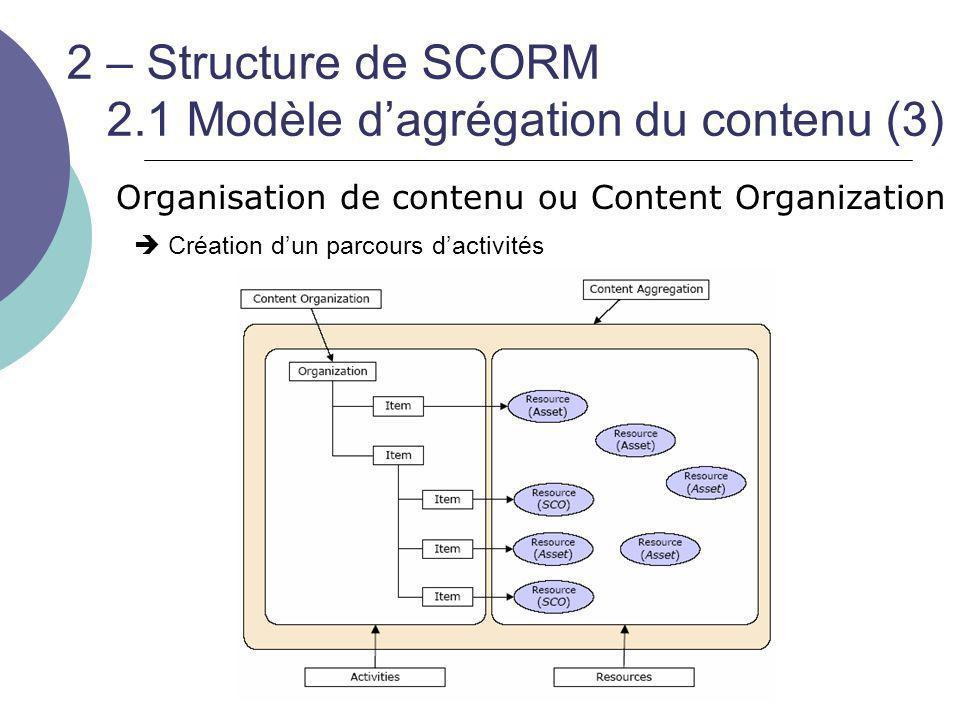 2 – Structure de SCORM 2.1 Modèle d'agrégation du contenu (3)