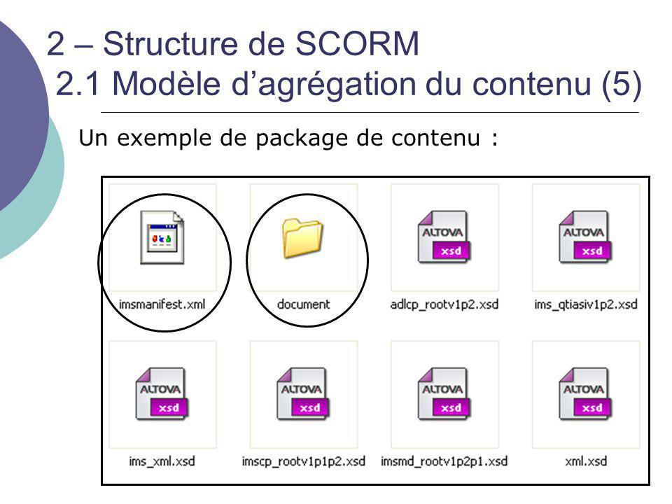 2 – Structure de SCORM 2.1 Modèle d'agrégation du contenu (5)