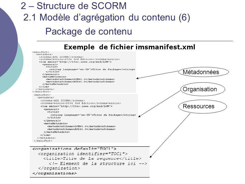 Exemple de fichier imsmanifest.xml