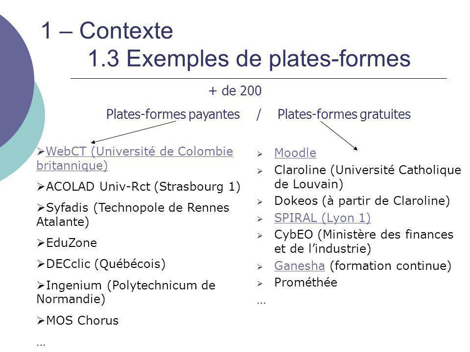 1 – Contexte 1.3 Exemples de plates-formes