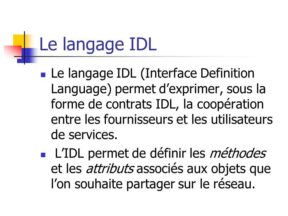 Le langage IDL