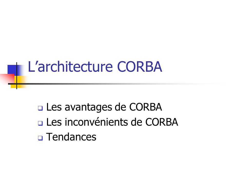 Les avantages de CORBA Les inconvénients de CORBA Tendances