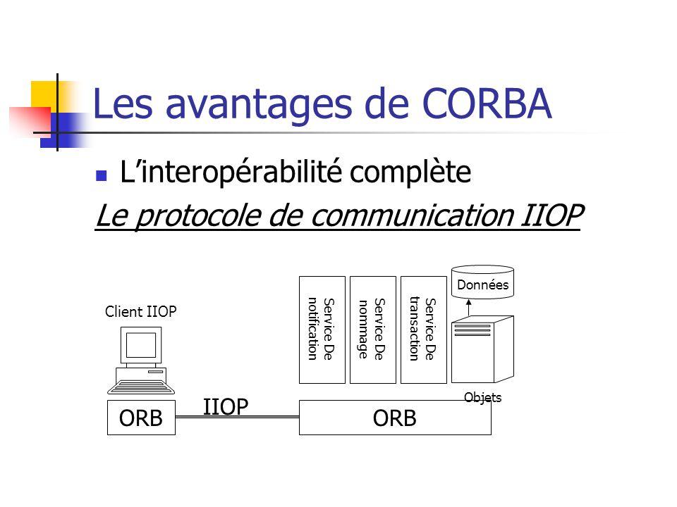 Les avantages de CORBA L'interopérabilité complète