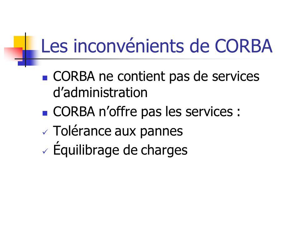 Les inconvénients de CORBA