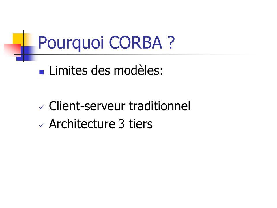 Pourquoi CORBA Limites des modèles: Client-serveur traditionnel