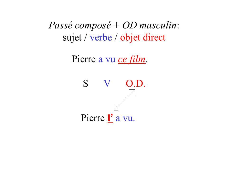 Passé composé + OD masculin: sujet / verbe / objet direct