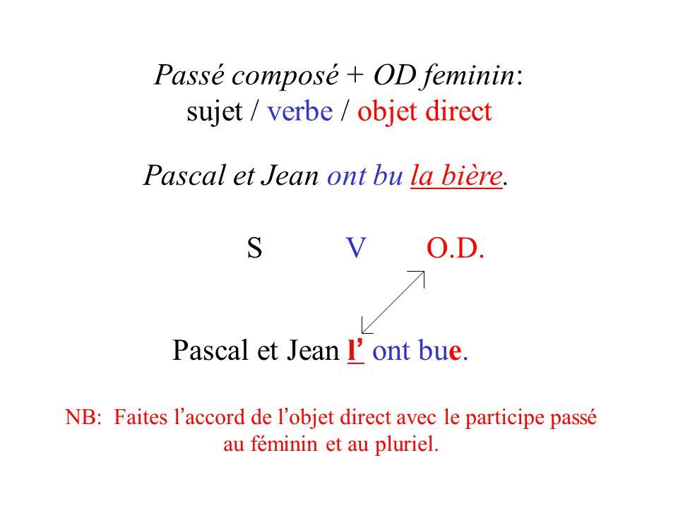 Passé composé + OD feminin: sujet / verbe / objet direct