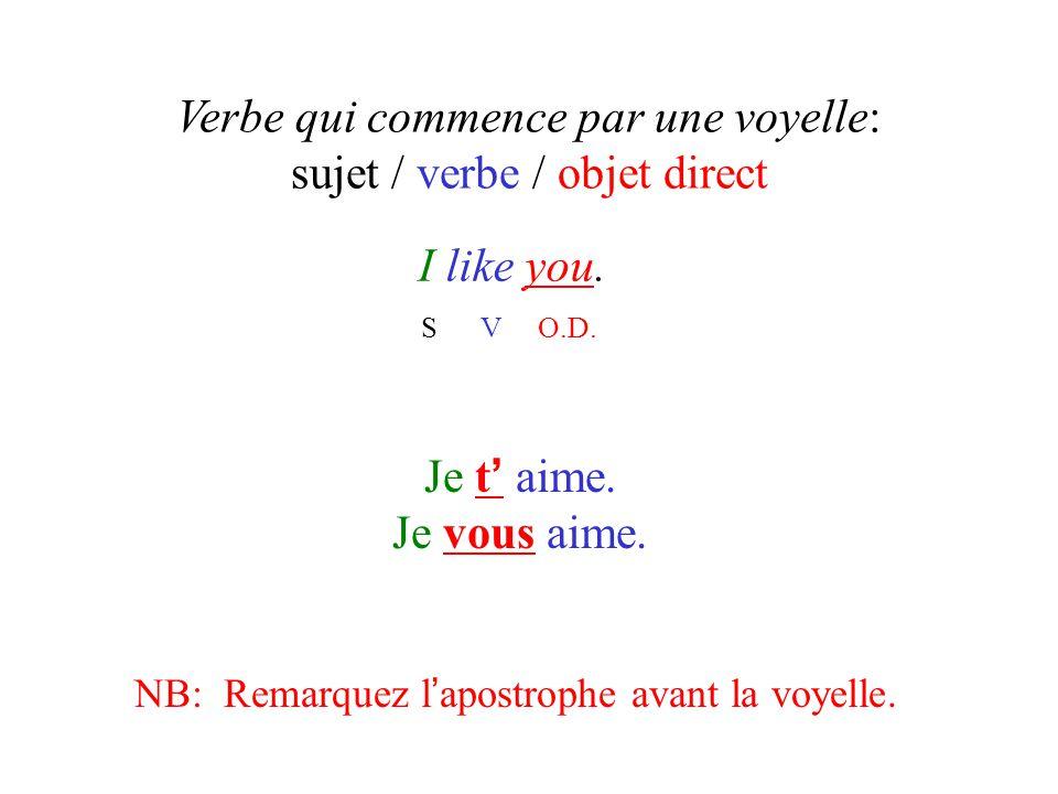 Verbe qui commence par une voyelle: sujet / verbe / objet direct