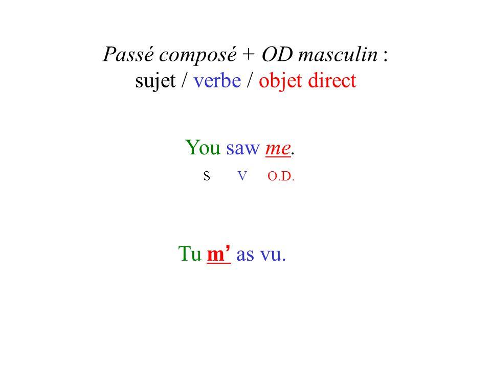 Passé composé + OD masculin : sujet / verbe / objet direct