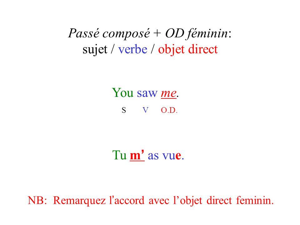 Passé composé + OD féminin: sujet / verbe / objet direct