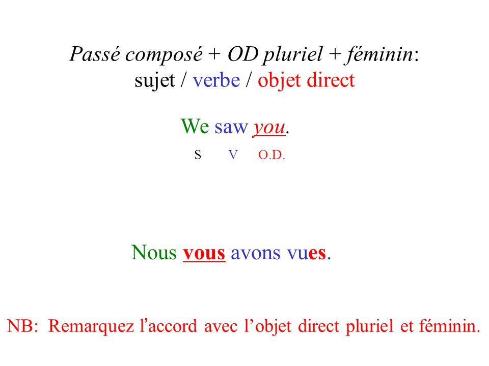 Passé composé + OD pluriel + féminin: sujet / verbe / objet direct