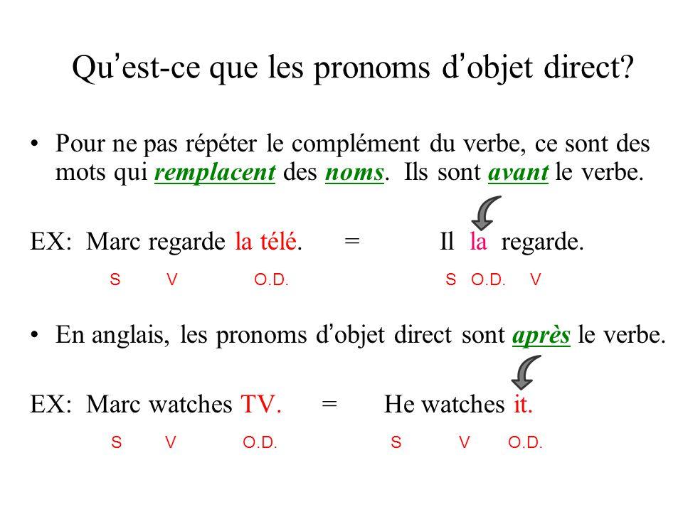 Qu'est-ce que les pronoms d'objet direct