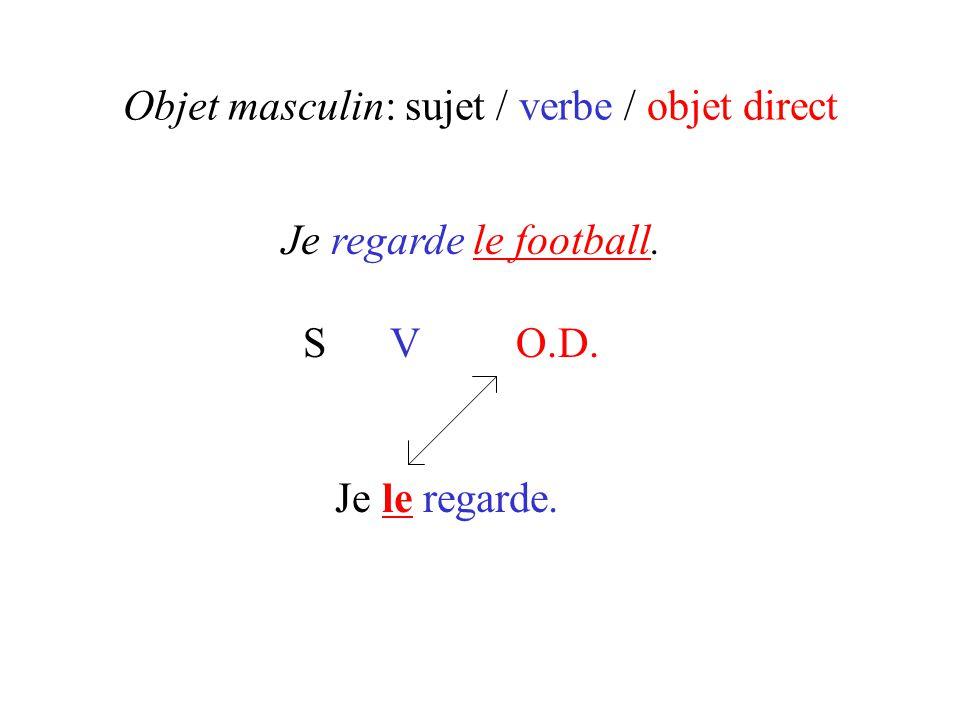 Objet masculin: sujet / verbe / objet direct