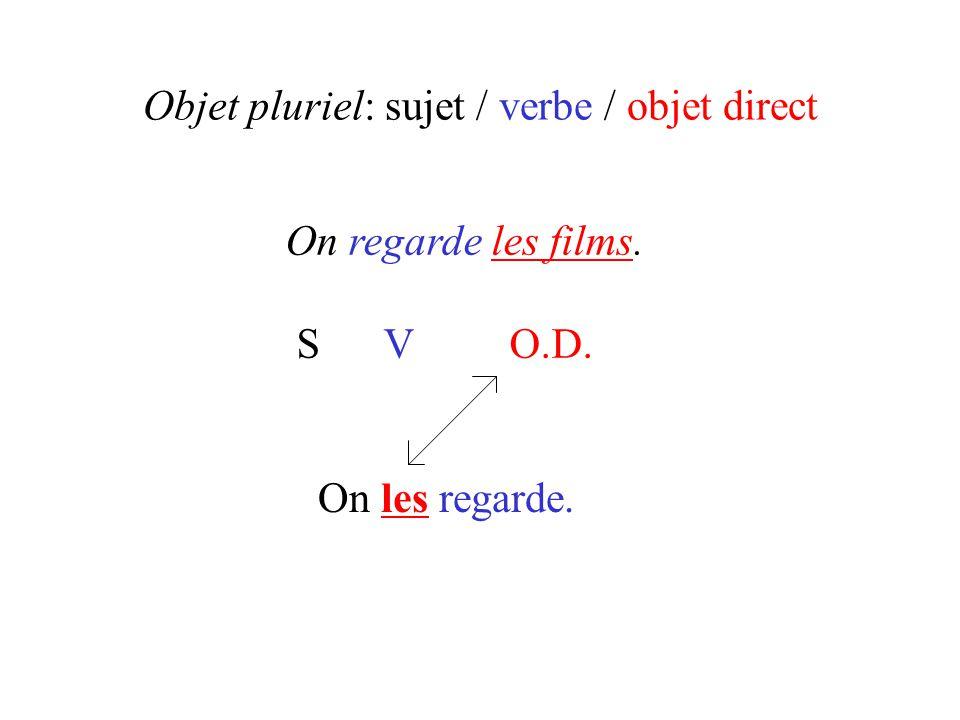 Objet pluriel: sujet / verbe / objet direct
