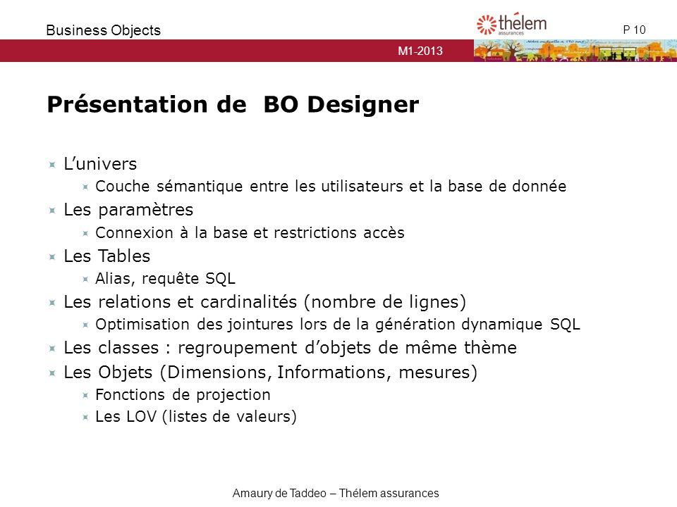 Présentation de BO Designer