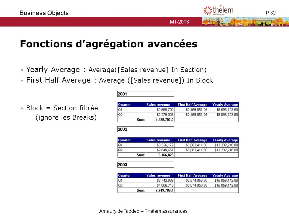 Fonctions d'agrégation avancées
