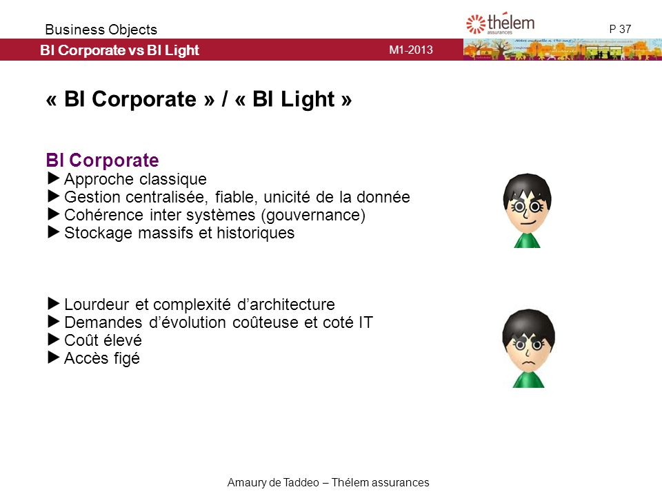 BI Corporate vs BI Light