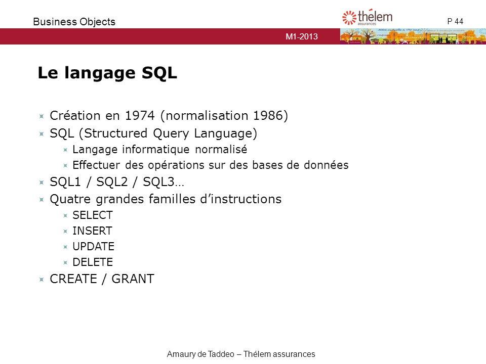 Le langage SQL Création en 1974 (normalisation 1986)