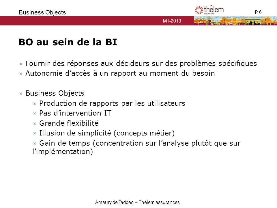 BO au sein de la BI Fournir des réponses aux décideurs sur des problèmes spécifiques. Autonomie d'accès à un rapport au moment du besoin.