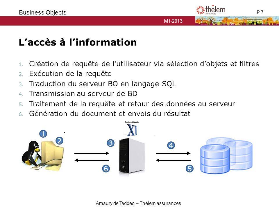 L'accès à l'information