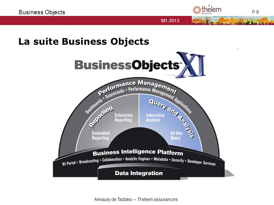 La suite Business Objects