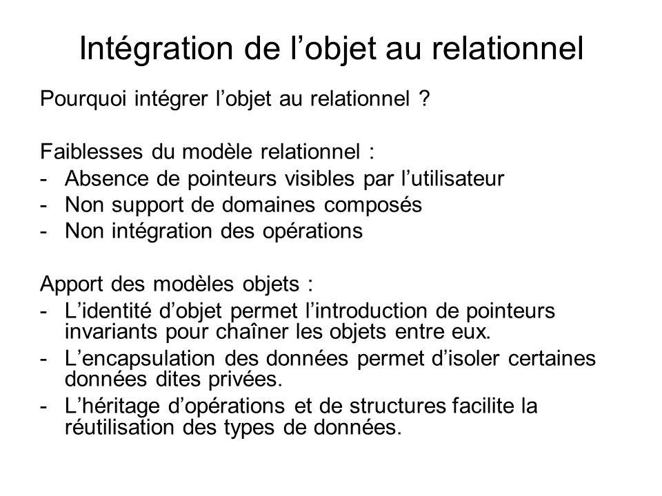 Intégration de l'objet au relationnel