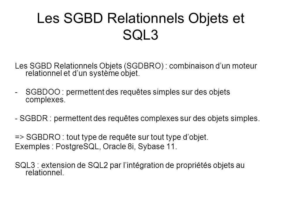 Les SGBD Relationnels Objets et SQL3