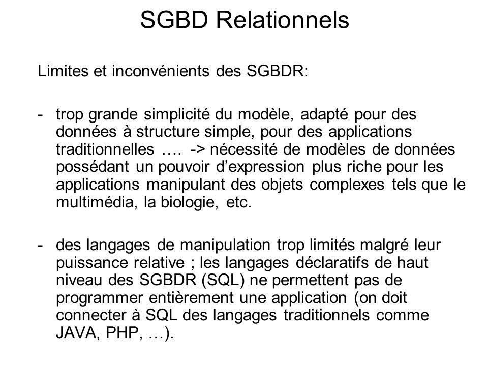 SGBD Relationnels Limites et inconvénients des SGBDR: