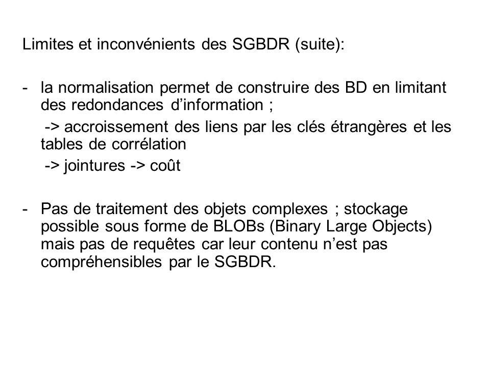 Limites et inconvénients des SGBDR (suite):